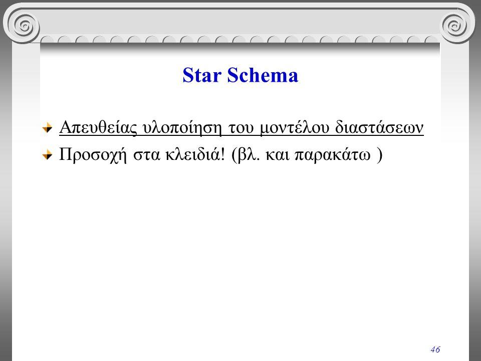 Star Schema Απευθείας υλοποίηση του μοντέλου διαστάσεων
