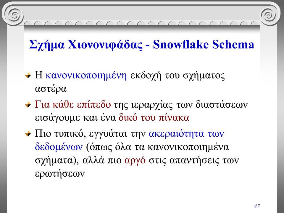 Σχήμα Χιονονιφάδας - Snowflake Schema