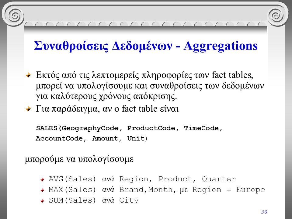 Συναθροίσεις Δεδομένων - Aggregations