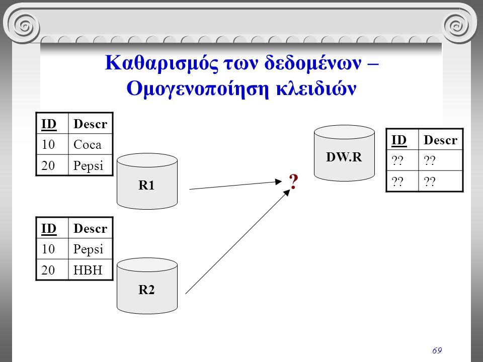 Καθαρισμός των δεδομένων – Ομογενοποίηση κλειδιών