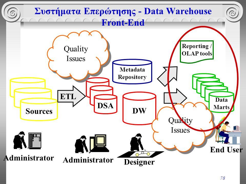 Συστήματα Επερώτησης - Data Warehouse Front-End