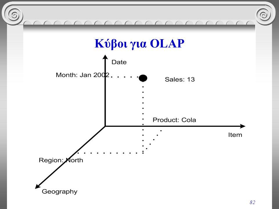Κύβοι για OLAP