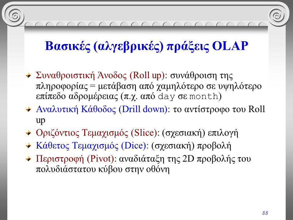 Βασικές (αλγεβρικές) πράξεις OLAP