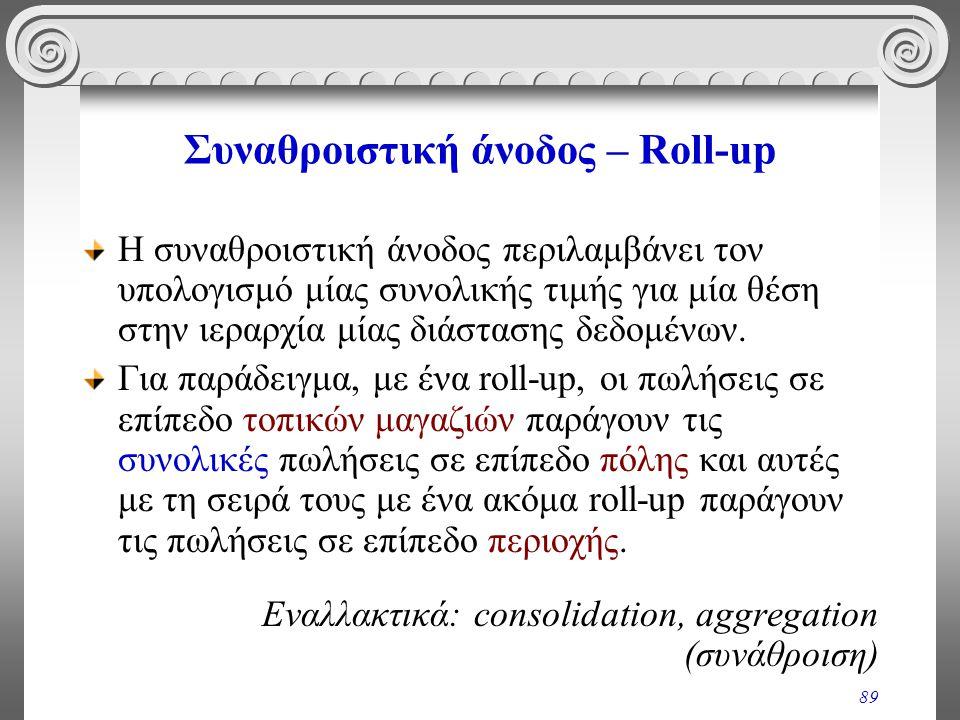 Συναθροιστική άνοδος – Roll-up