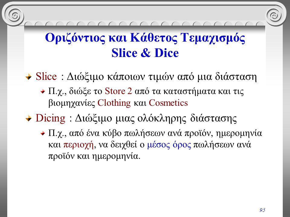 Οριζόντιος και Κάθετος Τεμαχισμός Slice & Dice