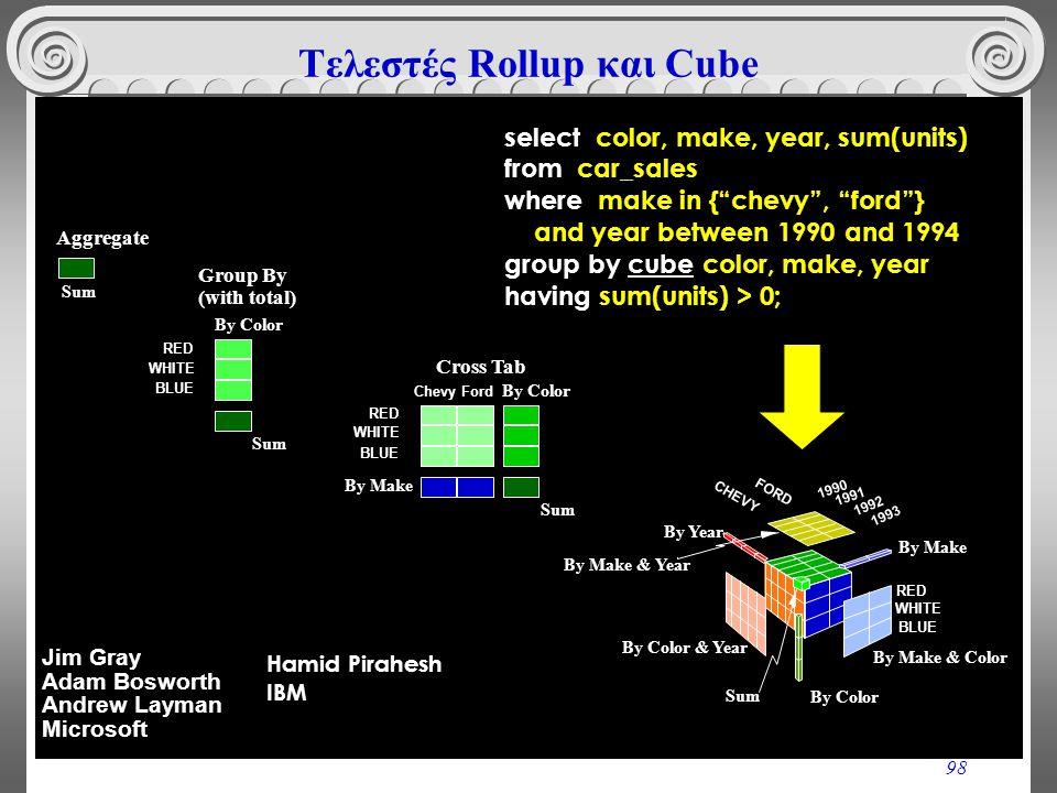 Τελεστές Rollup και Cube