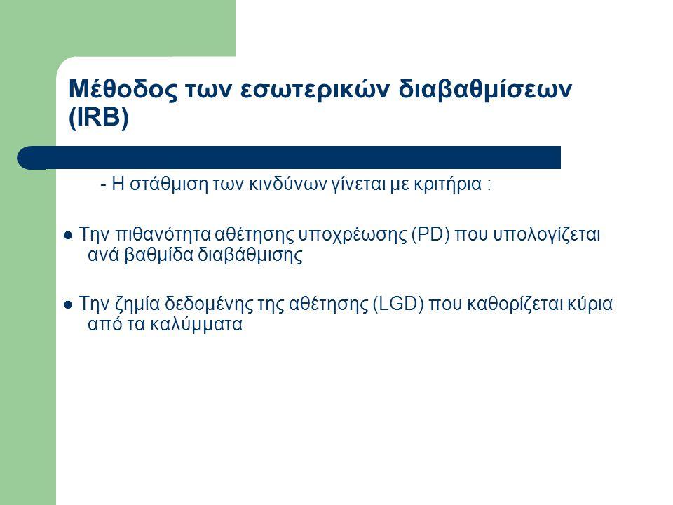 Μέθοδος των εσωτερικών διαβαθμίσεων (IRB)