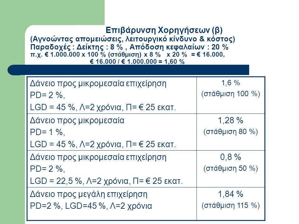 Δάνειο προς μικρομεσαία επιχείρηση PD= 2 %,