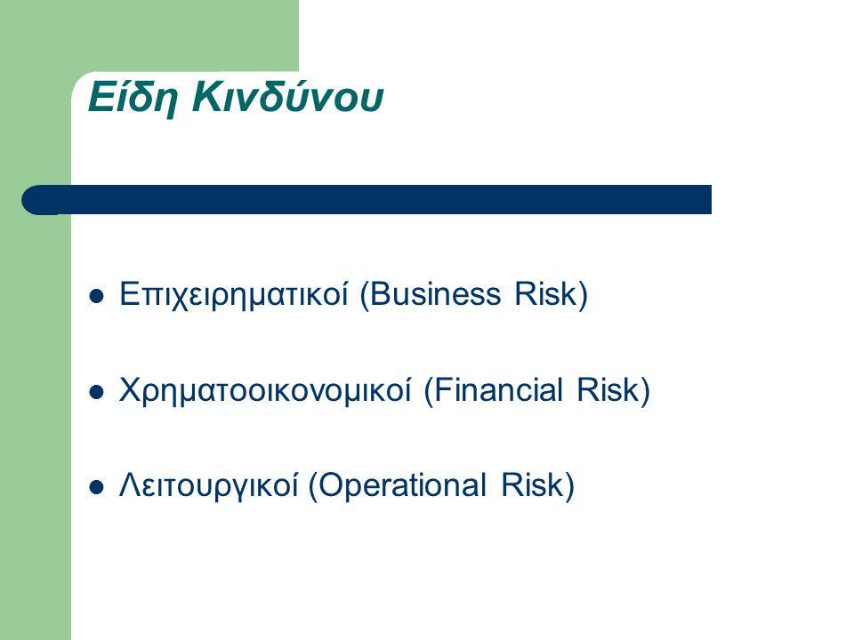 Είδη Κινδύνου Επιχειρηματικοί (Business Risk)