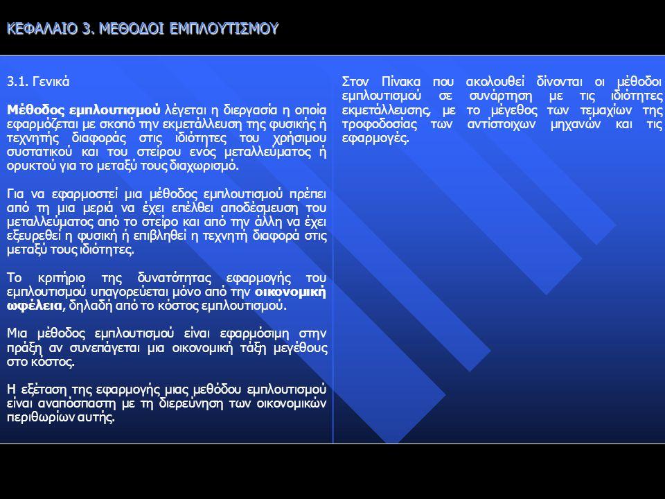 ΚΕΦΑΛΑΙΟ 3. ΜΕΘΟΔΟΙ ΕΜΠΛΟΥΤΙΣΜΟΥ