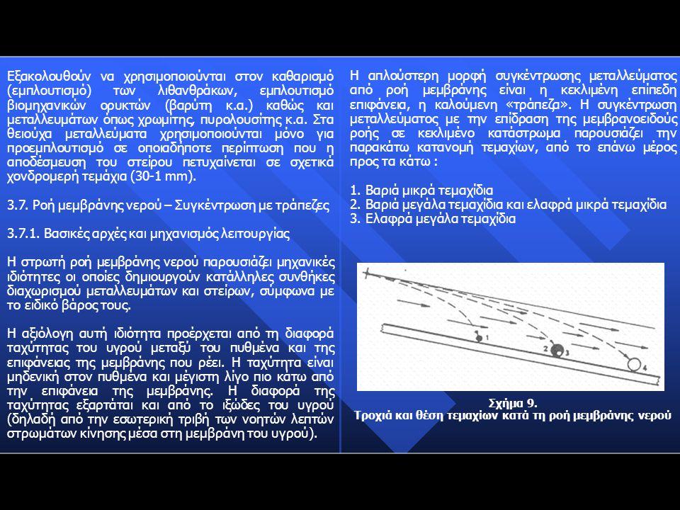 Τροχιά και θέση τεμαχίων κατά τη ροή μεμβράνης νερού