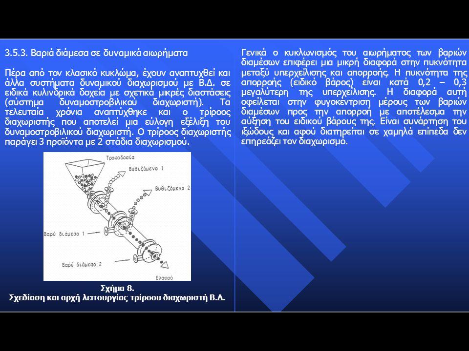 Σχεδίαση και αρχή λειτουργίας τρίροου διαχωριστή Β.Δ.