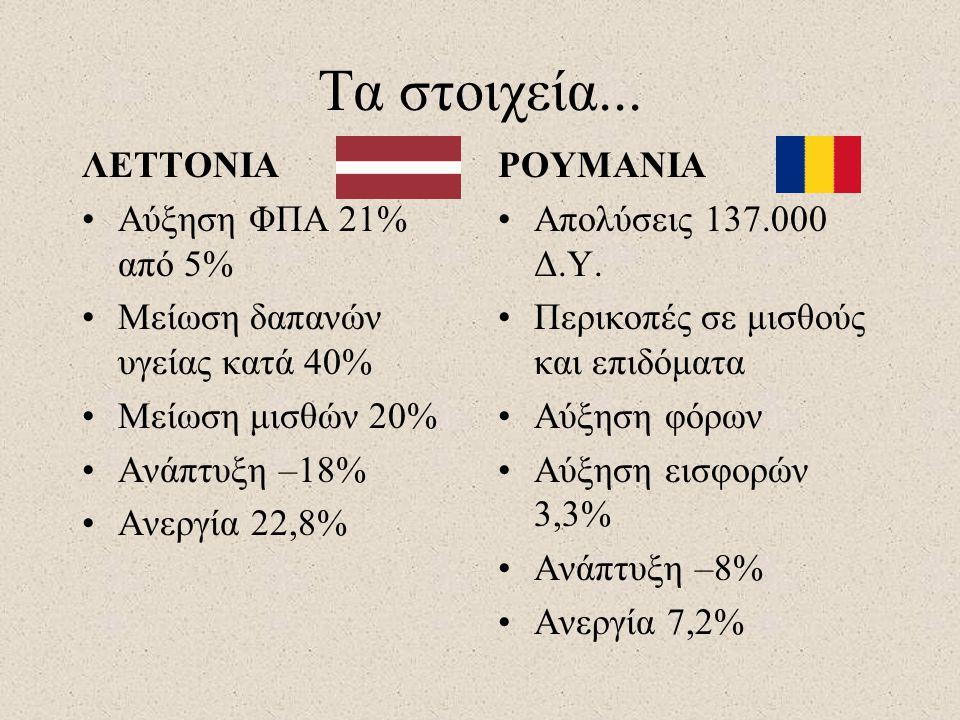 Τα στοιχεία... ΛΕΤΤΟΝΙΑ Αύξηση ΦΠΑ 21% από 5%