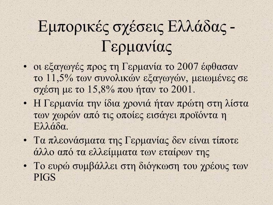 Εμπορικές σχέσεις Ελλάδας - Γερμανίας