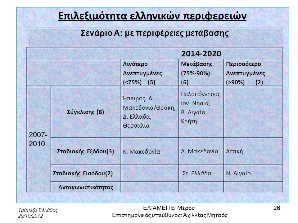 Επιλεξιμότητα ελληνικών περιφερειών