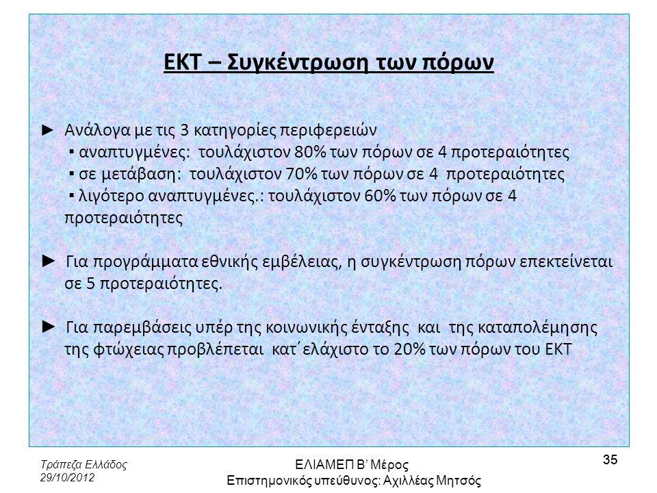 ΕΚΤ – Συγκέντρωση των πόρων