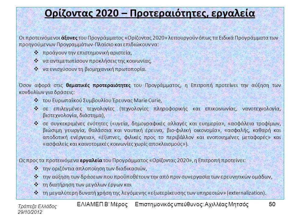 Ορίζοντας 2020 – Προτεραιότητες, εργαλεία