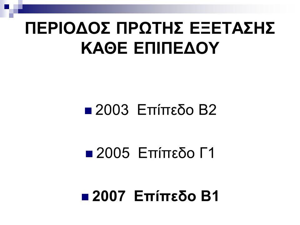 ΠΕΡΙΟΔΟΣ ΠΡΩΤΗΣ ΕΞΕΤΑΣΗΣ ΚΑΘΕ ΕΠΙΠΕΔΟΥ