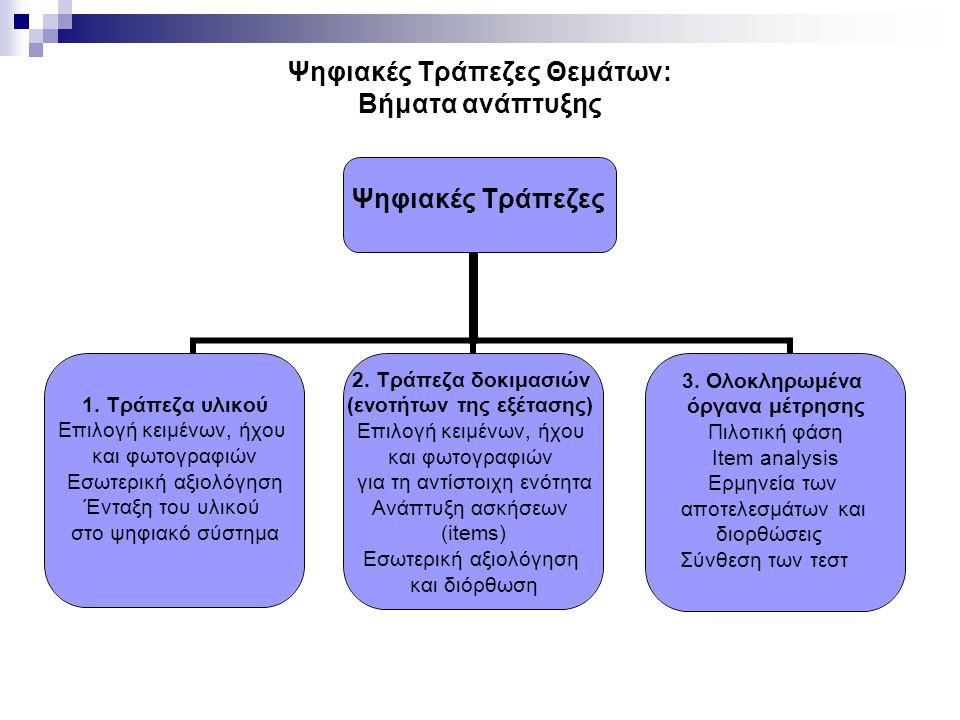 Ψηφιακές Τράπεζες Θεμάτων: Βήματα ανάπτυξης