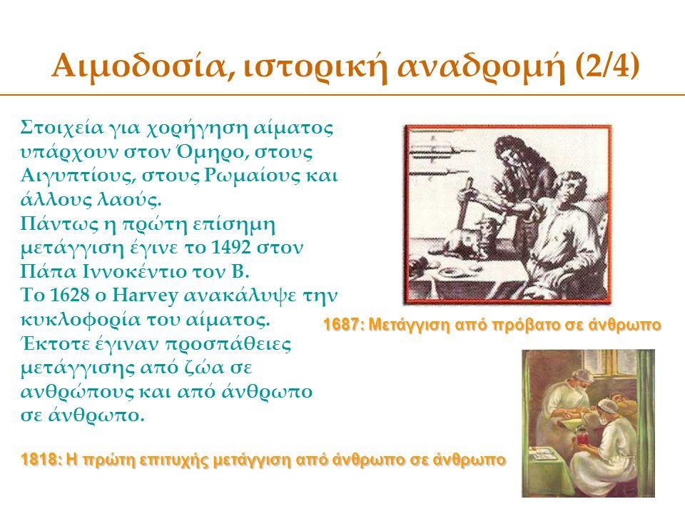 Αιμοδοσία, ιστορική αναδρομή (2/4)