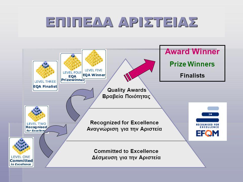 ΕΠΙΠΕΔΑ ΑΡΙΣΤΕΙΑΣ Award Winner Prize Winners Finalists