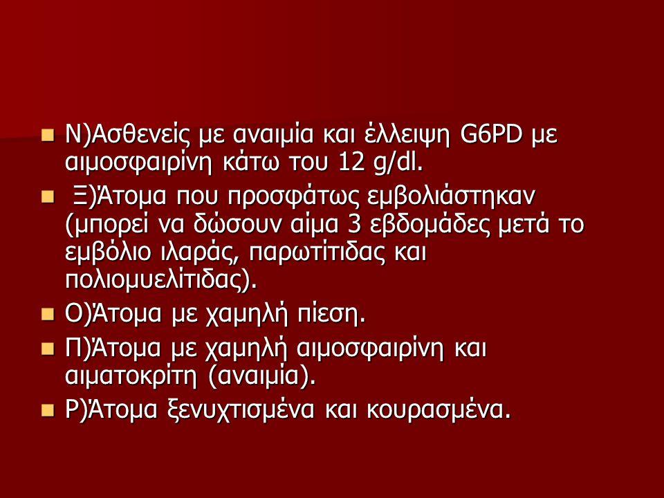 Ν)Ασθενείς με αναιμία και έλλειψη G6PD με αιμοσφαιρίνη κάτω του 12 g/dl.