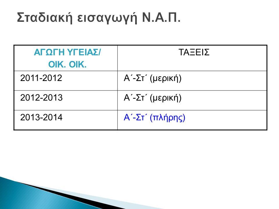 Σταδιακή εισαγωγή Ν.Α.Π. ΑΓΩΓΗ ΥΓΕΙΑΣ/ ΟΙΚ. ΟΙΚ. ΤΑΞΕΙΣ 2011-2012