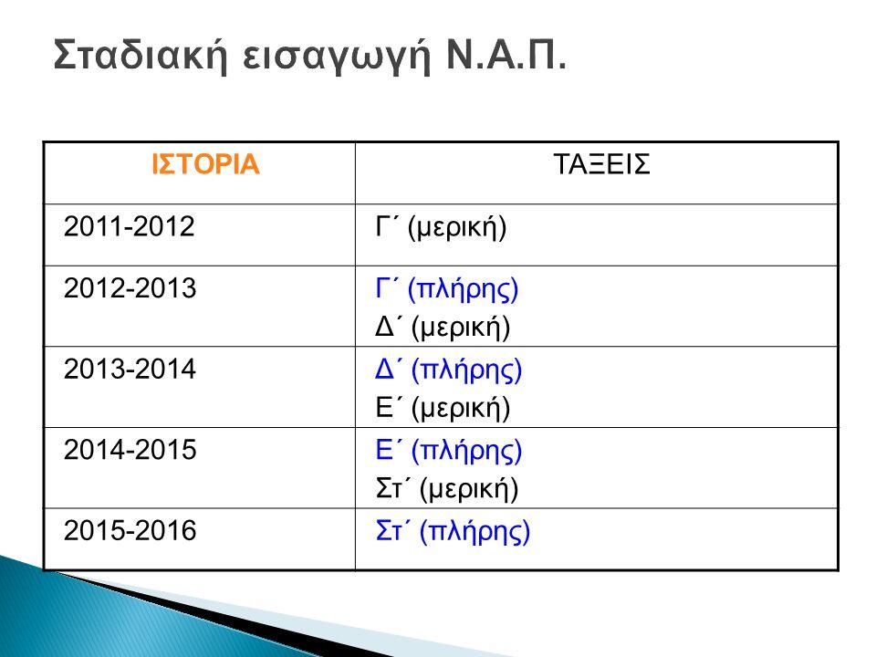 Σταδιακή εισαγωγή Ν.Α.Π. ΙΣΤΟΡΙΑ ΤΑΞΕΙΣ 2011-2012 Γ΄ (μερική)