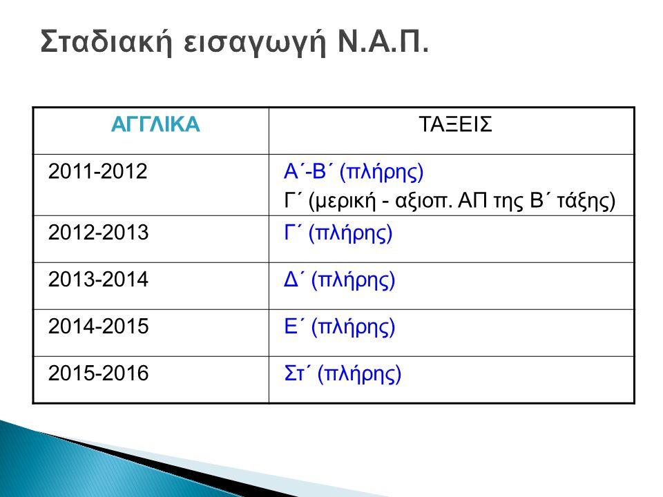Σταδιακή εισαγωγή Ν.Α.Π. ΑΓΓΛΙΚΑ ΤΑΞΕΙΣ 2011-2012 Α΄-Β΄ (πλήρης)