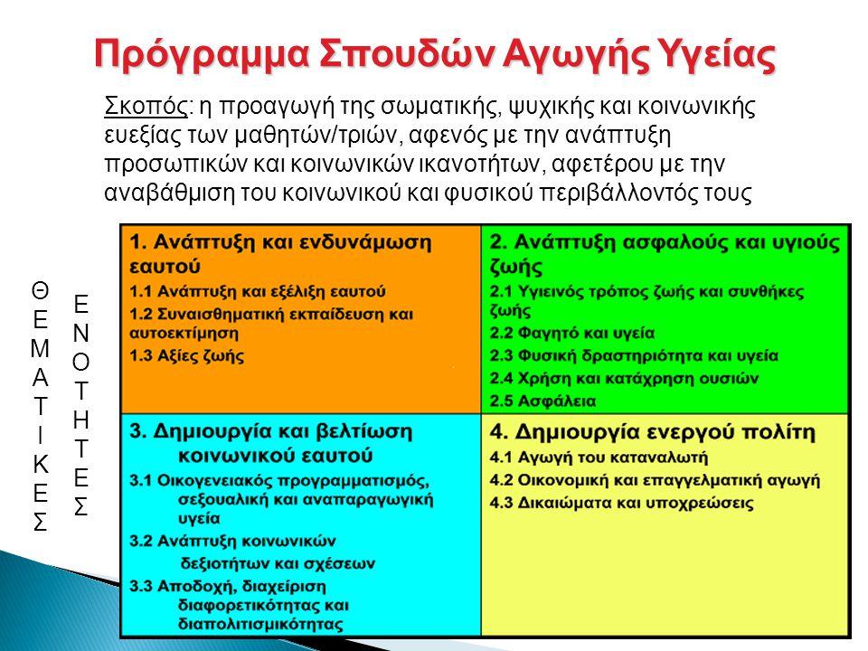Πρόγραμμα Σπουδών Αγωγής Υγείας