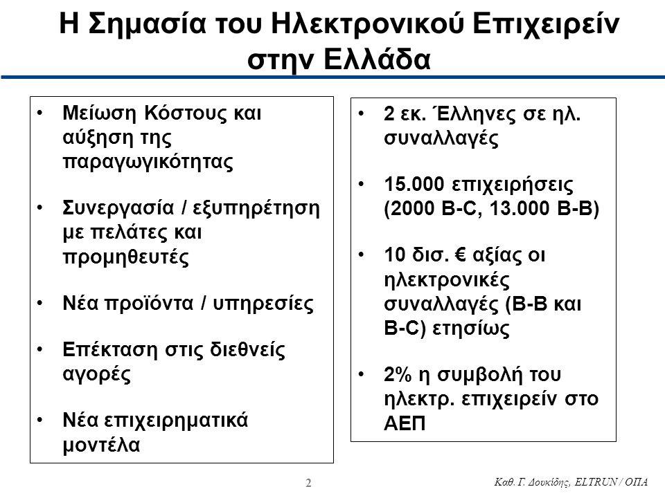 Η Σημασία του Ηλεκτρονικού Επιχειρείν στην Ελλάδα