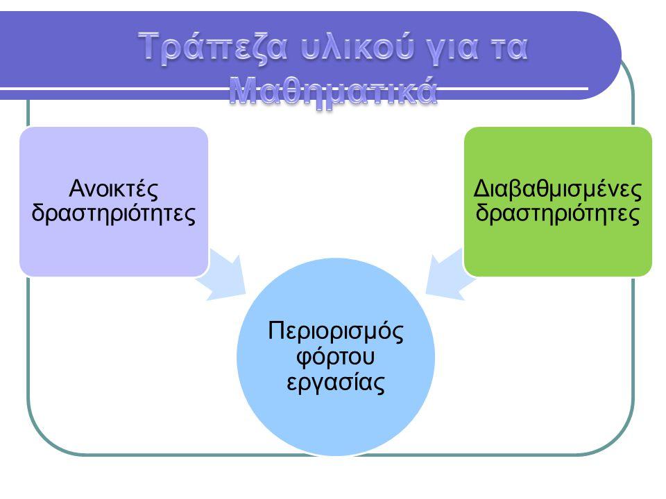 Τράπεζα υλικού για τα Μαθηματικά