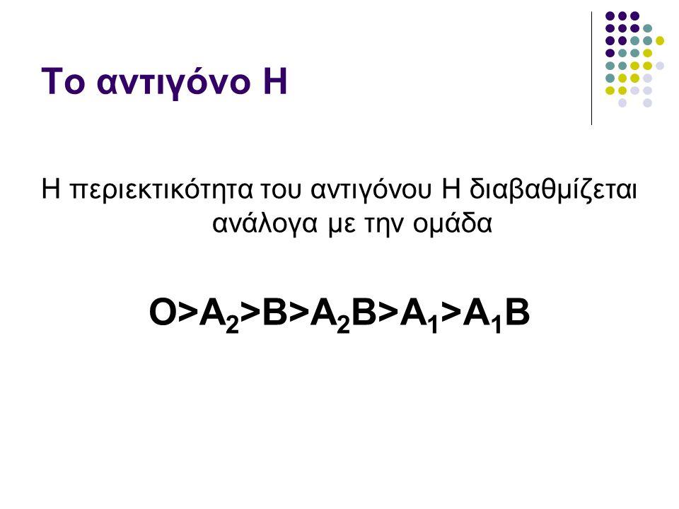 O>A2>B>A2B>A1>A1B