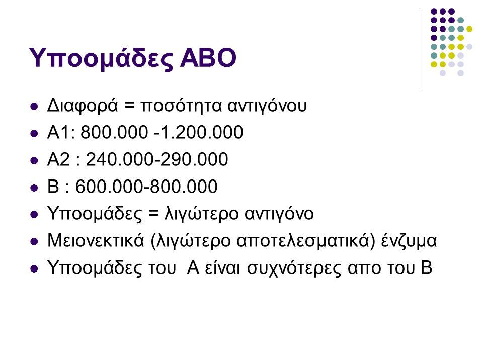 Υποομάδες ΑΒΟ Διαφορά = ποσότητα αντιγόνου Α1: 800.000 -1.200.000