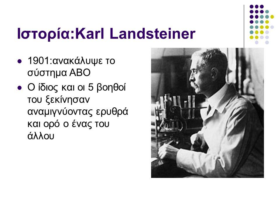 Ιστορία:Karl Landsteiner