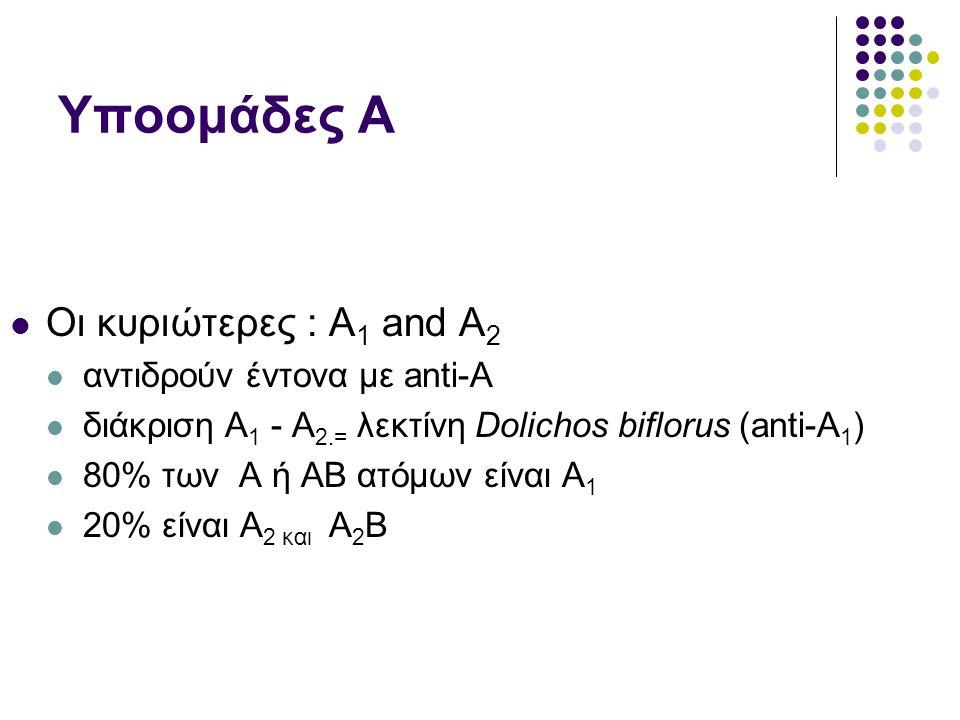 Υποομάδες Α Οι κυριώτερες : A1 and A2 αντιδρούν έντονα με anti-A