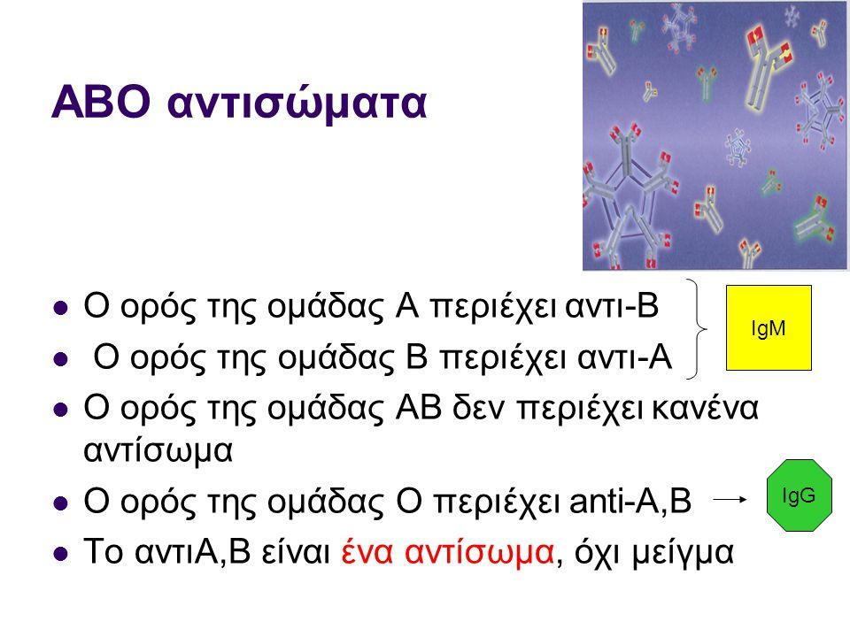 ΑΒΟ αντισώματα Ο ορός της ομάδας Α περιέχει αντι-Β