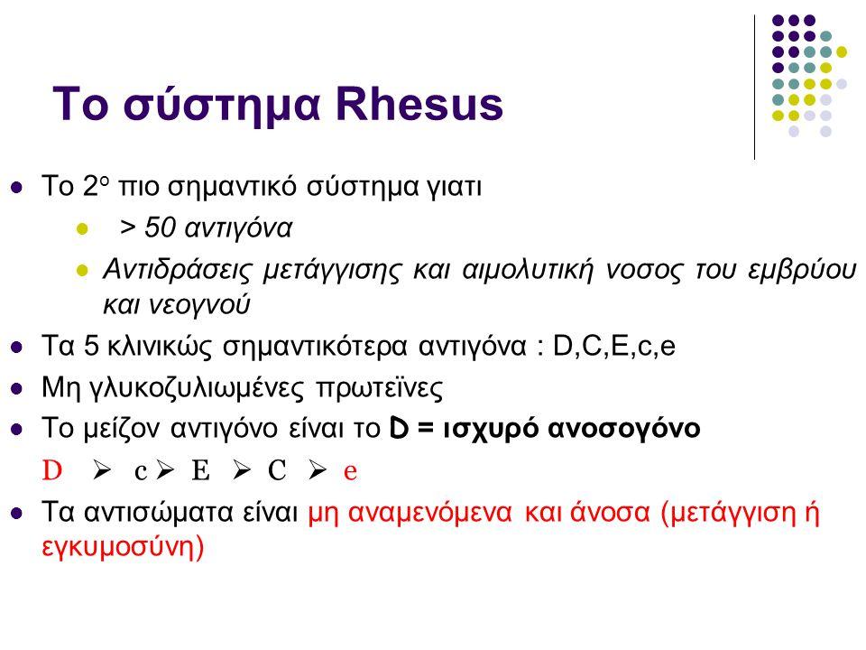 Το σύστημα Rhesus Το 2ο πιο σημαντικό σύστημα γιατι > 50 αντιγόνα