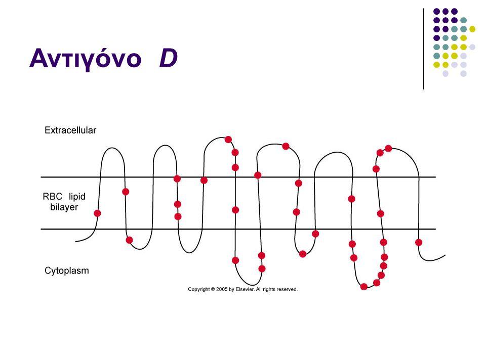 Αντιγόνο D