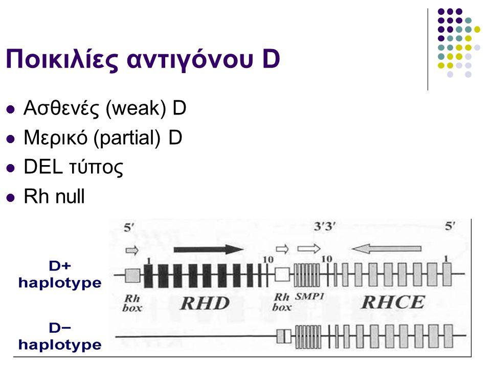 Ποικιλίες αντιγόνου D Ασθενές (weak) D Μερικό (partial) D DEL τύπος