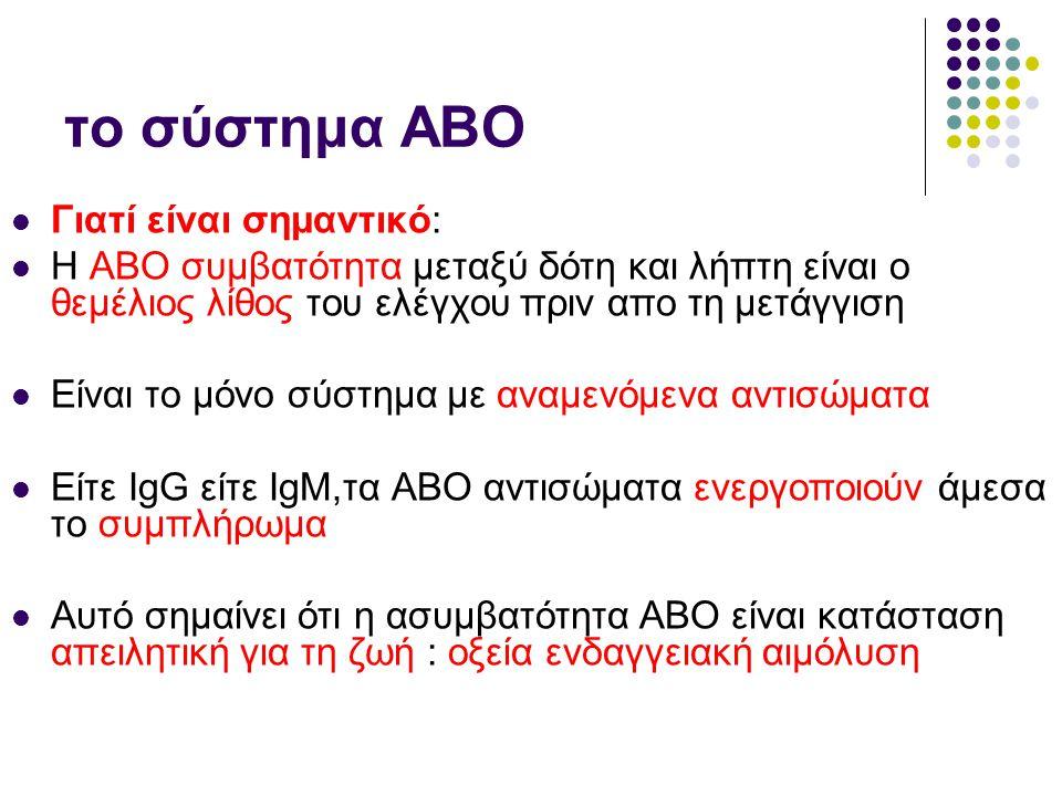 το σύστημα ΑΒΟ Γιατί είναι σημαντικό: