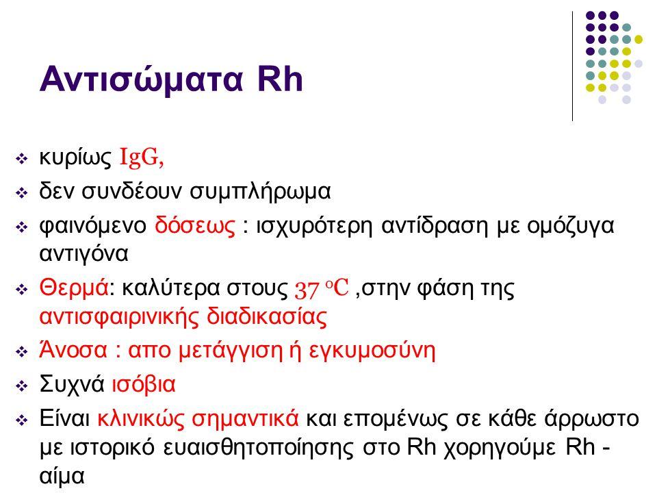Αντισώματα Rh κυρίως IgG, δεν συνδέουν συμπλήρωμα