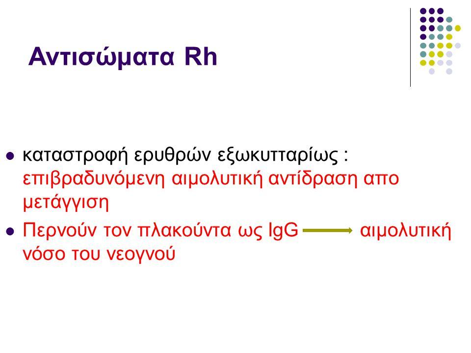 Αντισώματα Rh καταστροφή ερυθρών εξωκυτταρίως : επιβραδυνόμενη αιμολυτική αντίδραση απο μετάγγιση.