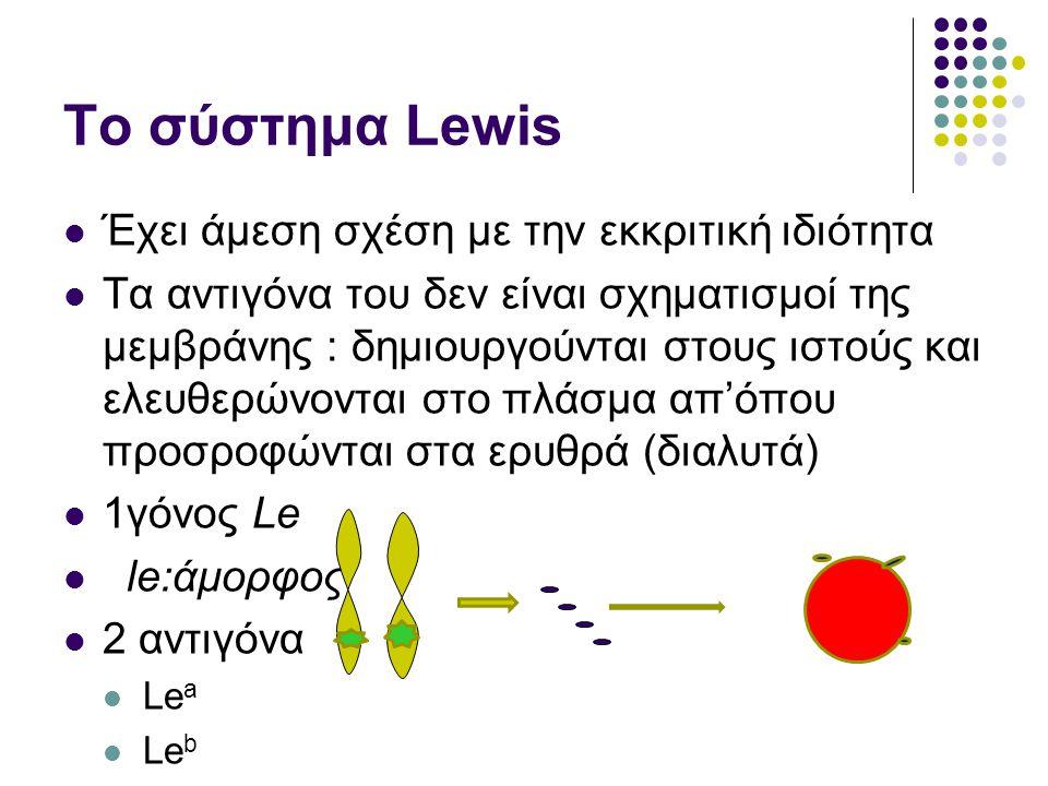 Το σύστημα Lewis Έχει άμεση σχέση με την εκκριτική ιδιότητα