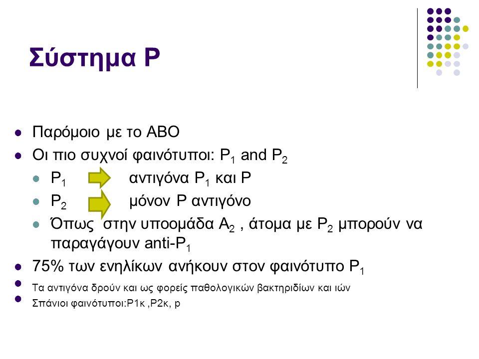 Σύστημα Ρ Παρόμοιο με το ABO Οι πιο συχνοί φαινότυποι: P1 and P2