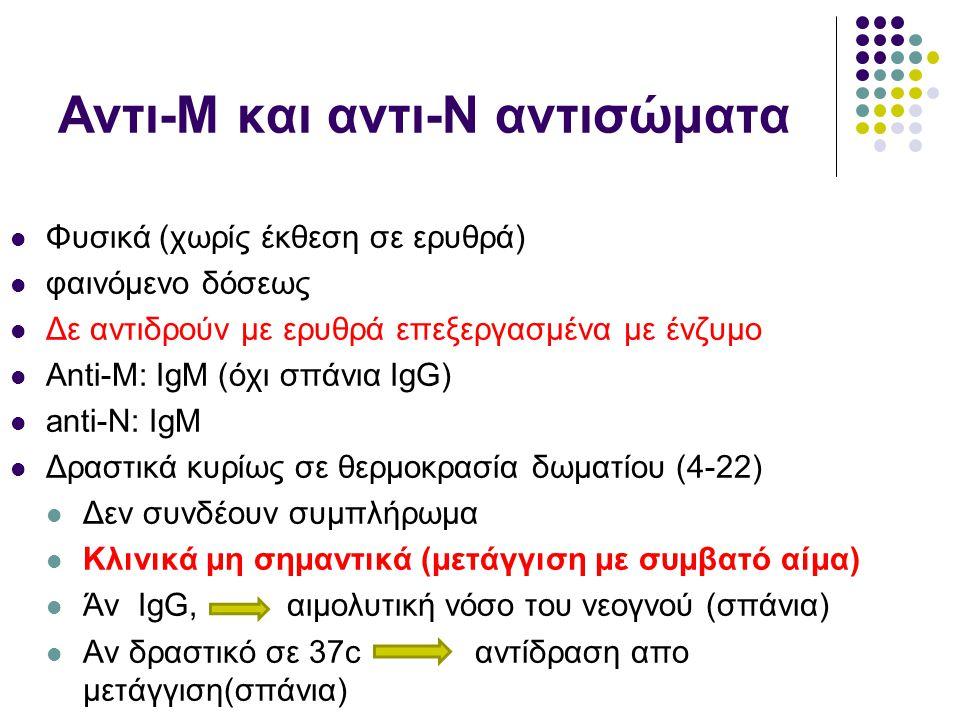 Αντι-Μ και αντι-Ν αντισώματα