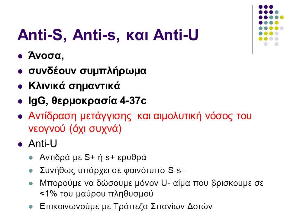 Anti-S, Anti-s, και Anti-U