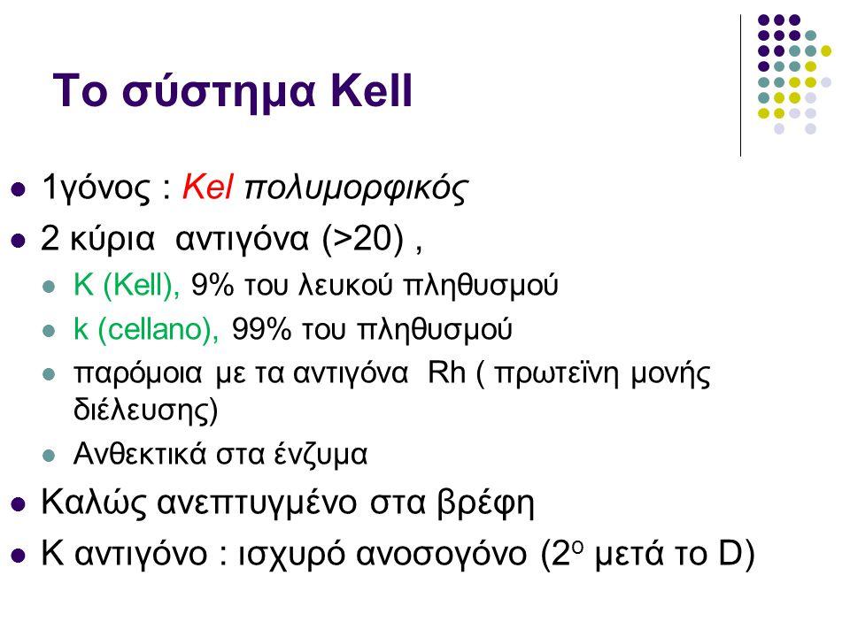 Το σύστημα Kell 1γόνος : Kel πολυμορφικός 2 κύρια αντιγόνα (>20) ,