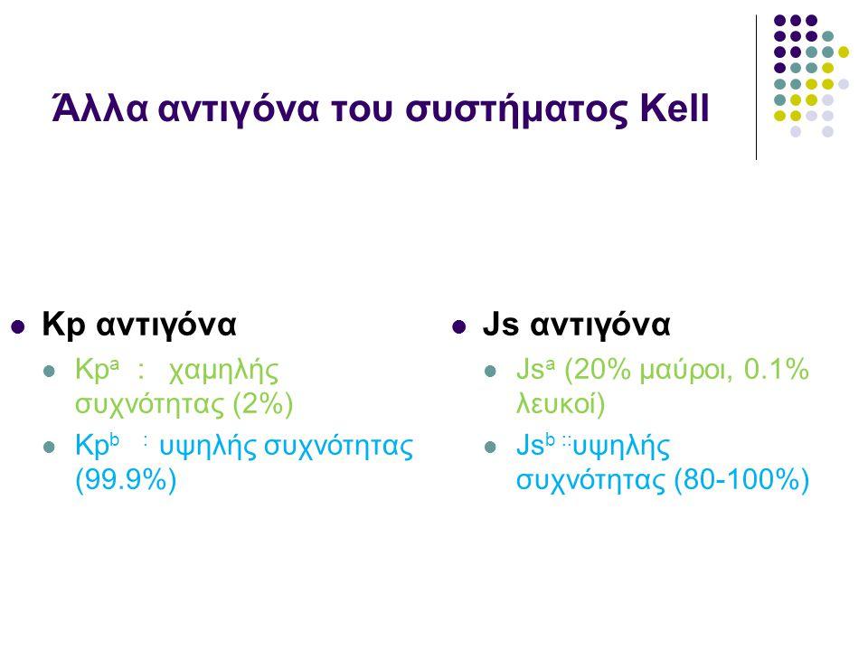 Άλλα αντιγόνα του συστήματος Kell