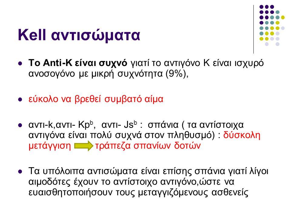 Kell αντισώματα Το Anti-K είναι συχνό γιατί το αντιγόνο K είναι ισχυρό ανοσογόνο με μικρή συχνότητα (9%),